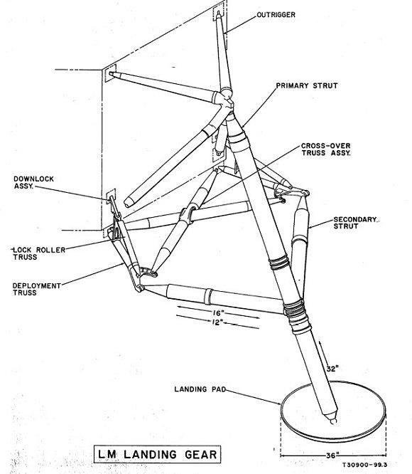 diagram of the apollo moon landings s surface - photo #17